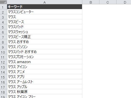 キーワードリスト