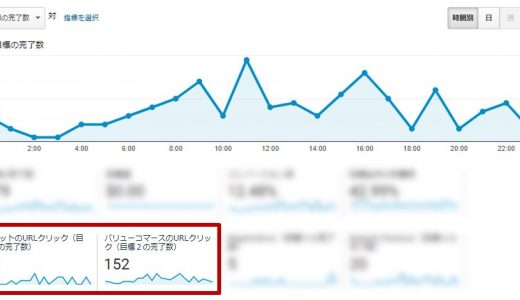 特定の外部URLがクリックされた回数をGoogleアナリティクスで計測し目標に設定する方法
