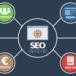 【SEO】Googleが評価する質の高いコンテンツとは?